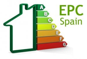 EPC Energy Certificates & Habitation Certificates Costa Blanca, Spain