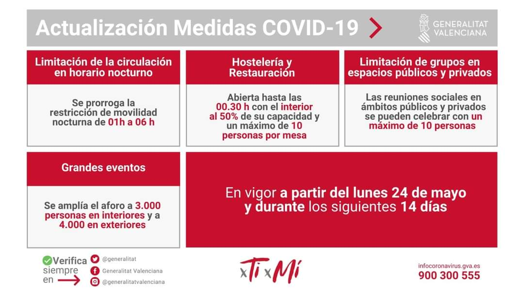 covid 24 may 2021