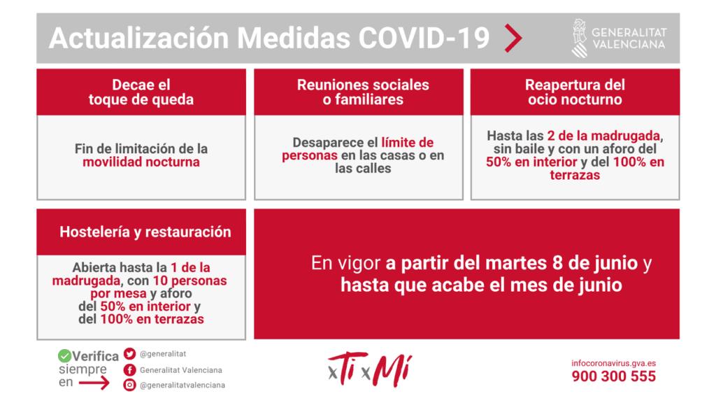 Covid 19 update 3 June 2021 1